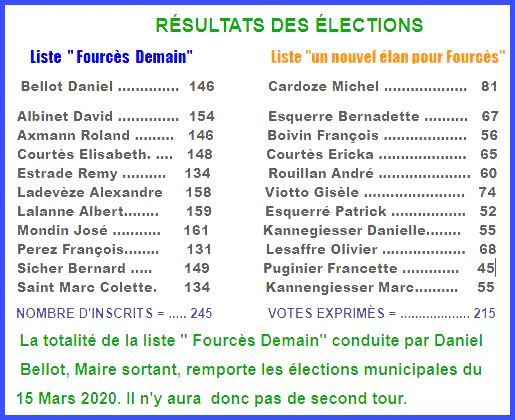 electtions3